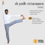 Ek Padh Uttanasana (Side), balance pose, yoga for runners